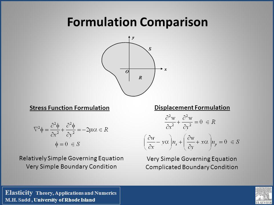 Formulation Comparison