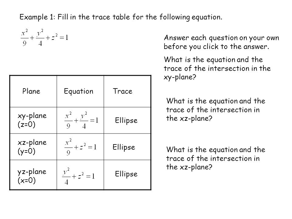 Example 1: Fill in the trace table for the following equation.