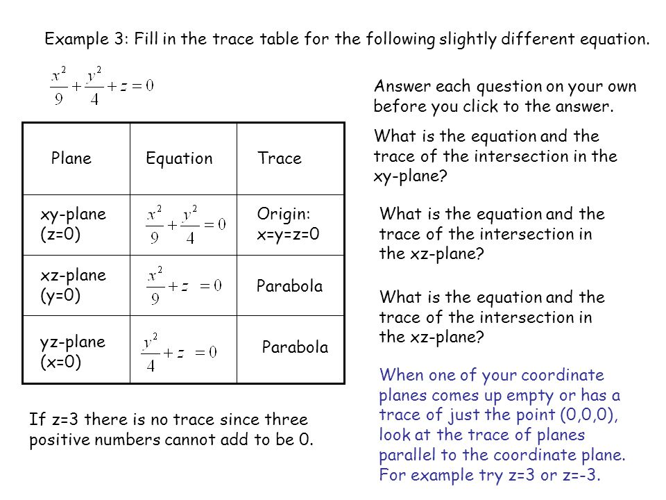 Example 3: Fill in the trace table for the following slightly different equation.