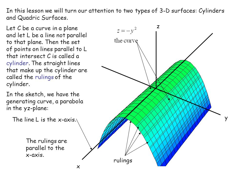In this lesson we will turn our attention to two types of 3-D surfaces: Cylinders and Quadric Surfaces.