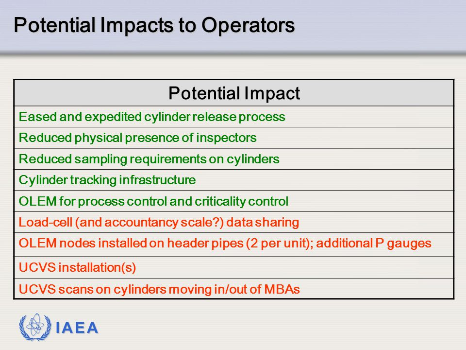 Potential Impacts to Operators