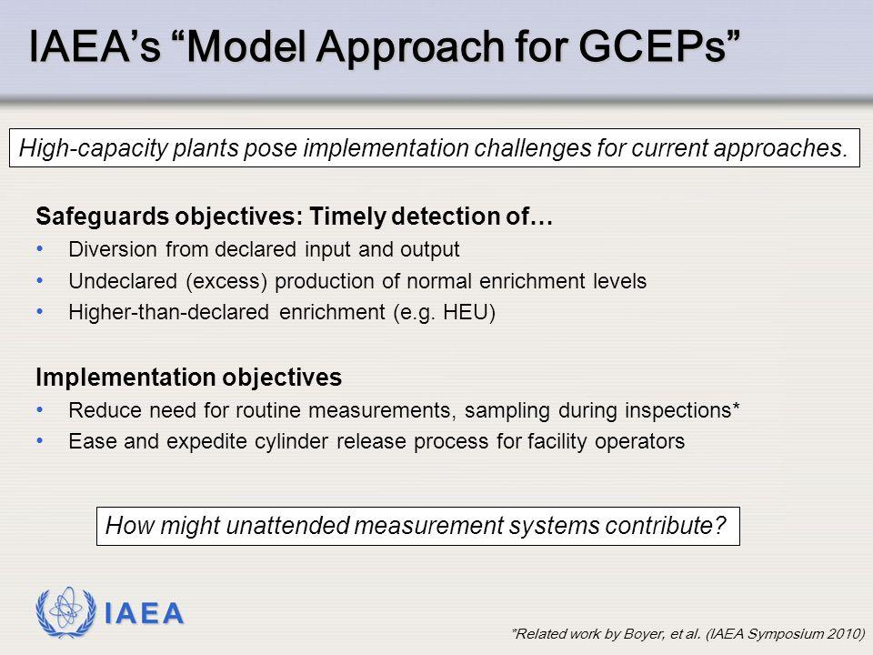 IAEA's Model Approach for GCEPs