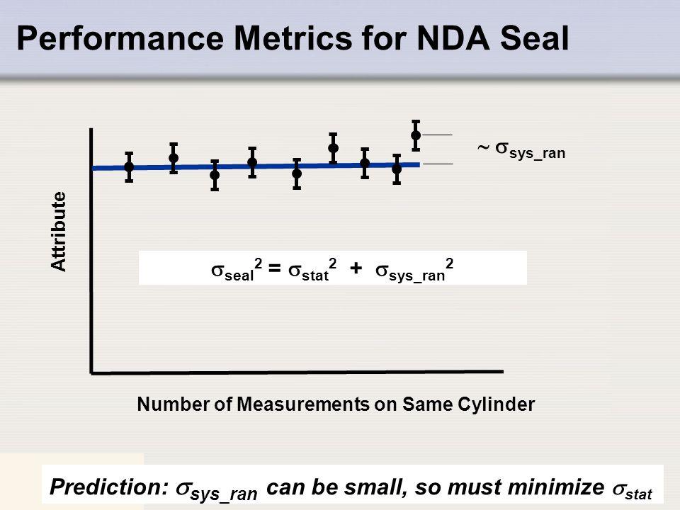 Performance Metrics for NDA Seal