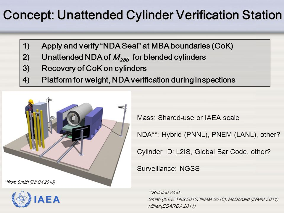 Concept: Unattended Cylinder Verification Station