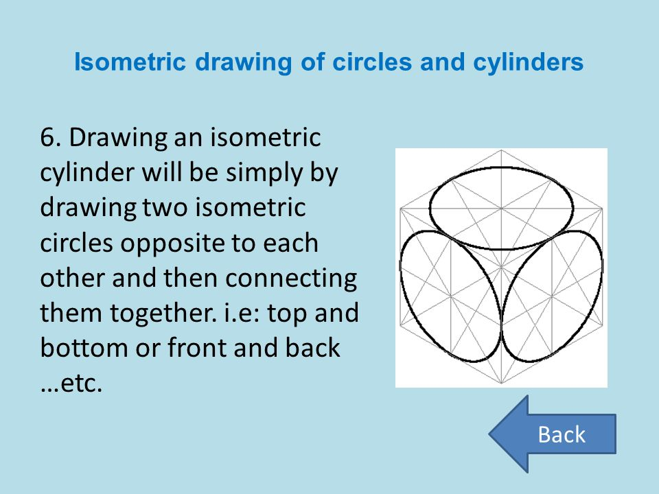 Isometric drawing of circles and cylinders