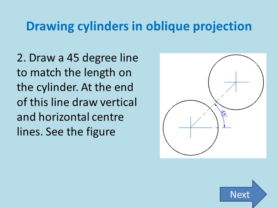 Drawing cylinders in oblique projection