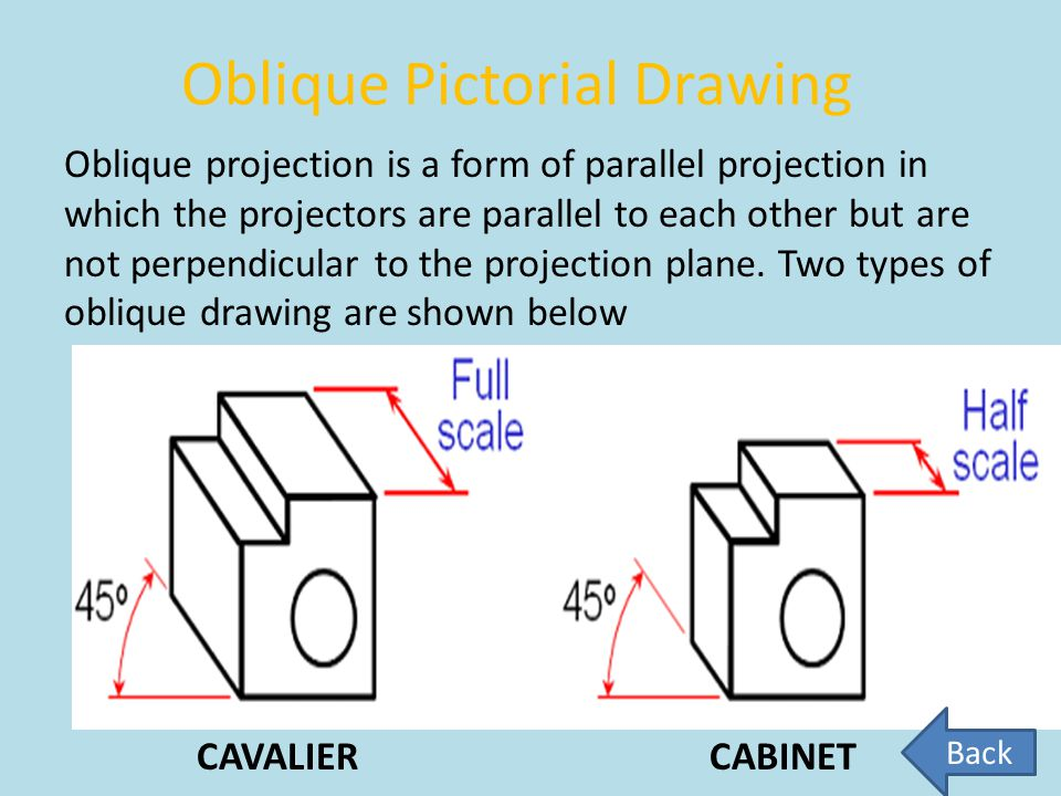 Oblique Pictorial Drawing