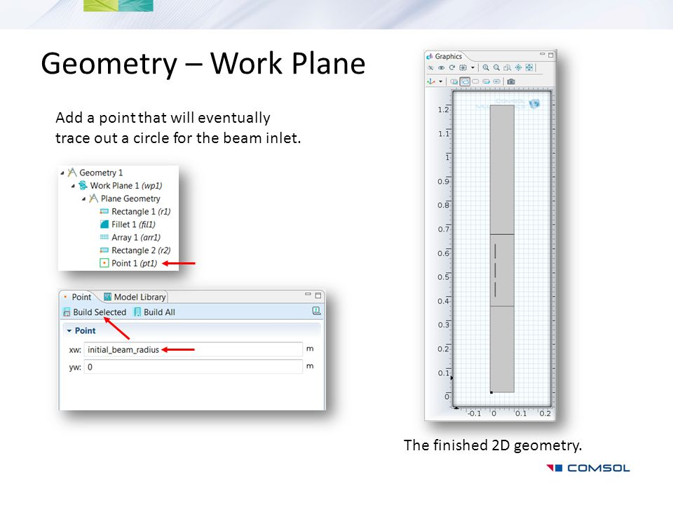 Geometry – Work Plane Add a point that will eventually trace out a circle for the beam inlet.