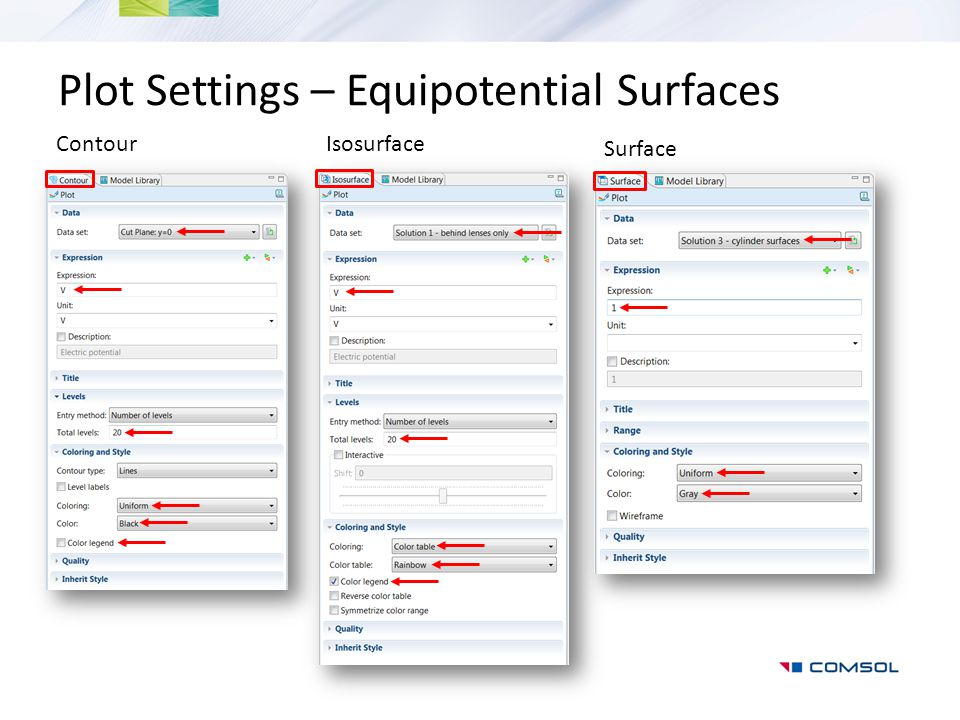 Plot Settings – Equipotential Surfaces