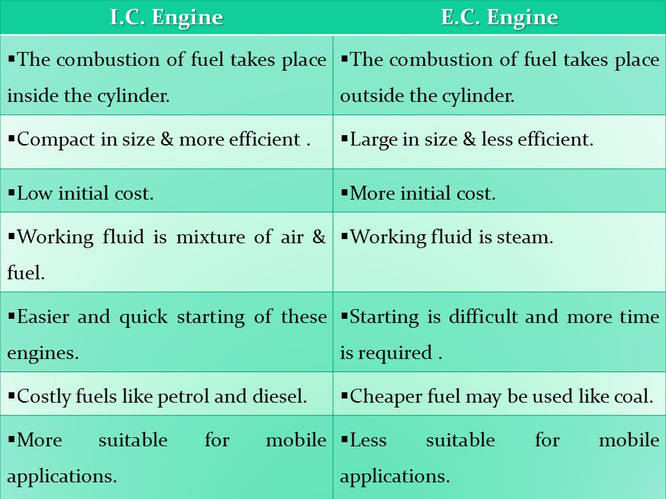I.C. Engine E.C. Engine. The combustion of fuel takes place inside the cylinder. The combustion of fuel takes place outside the cylinder.