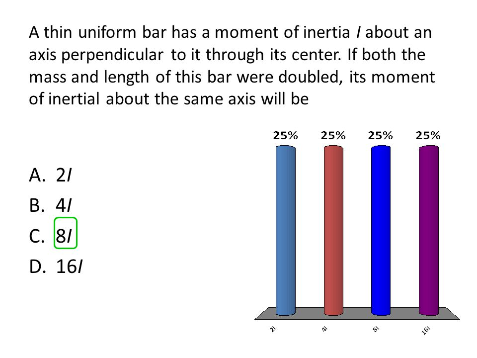 A thin uniform bar has a moment of inertia I about an axis perpendicular to it through its center. If both the mass and length of this bar were doubled, its moment of inertial about the same axis will be