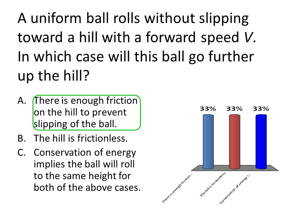 A uniform ball rolls without slipping toward a hill with a forward speed V. In which case will this ball go further up the hill
