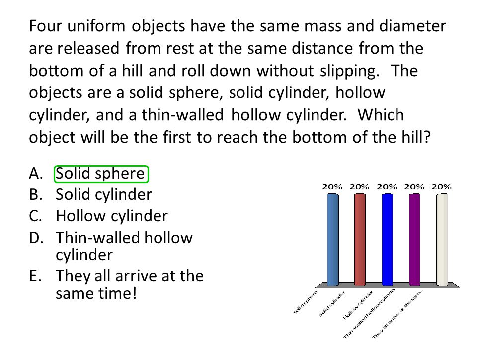 Four uniform objects have the same mass and diameter are released from rest at the same distance from the bottom of a hill and roll down without slipping. The objects are a solid sphere, solid cylinder, hollow cylinder, and a thin-walled hollow cylinder. Which object will be the first to reach the bottom of the hill
