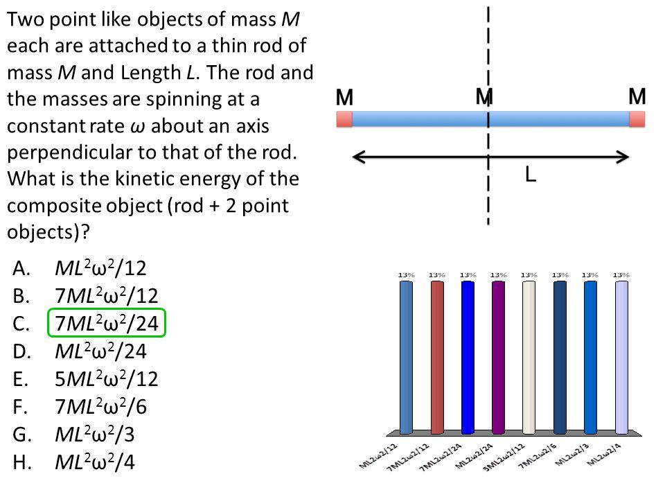 ML2ω2/12 7ML2ω2/12 7ML2ω2/24 ML2ω2/24 5ML2ω2/12 7ML2ω2/6 ML2ω2/3