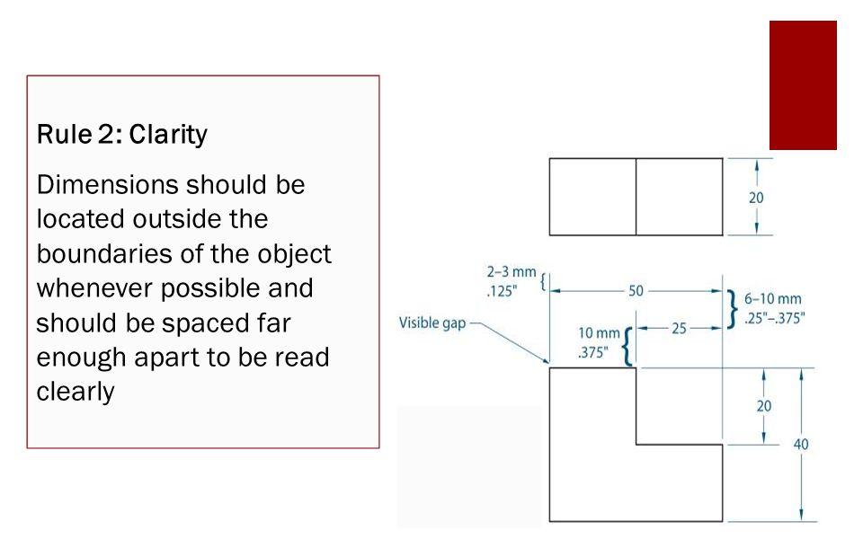 Rule 2: Clarity