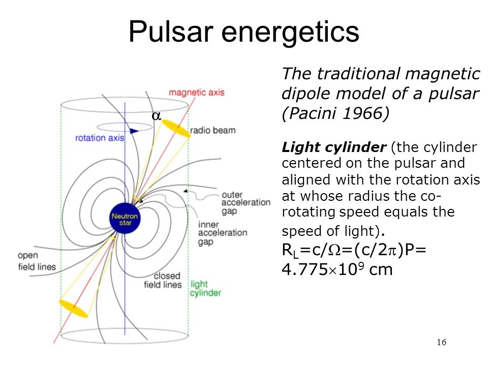 Pulsar energetics The traditional magnetic dipole model of a pulsar