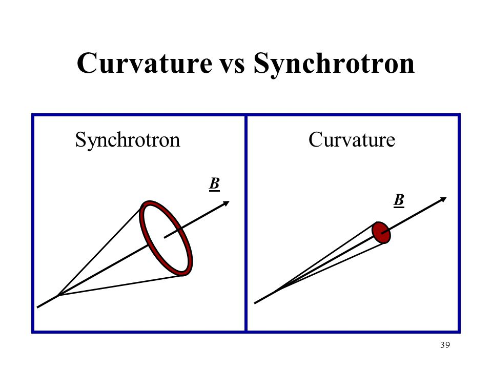 Curvature vs Synchrotron