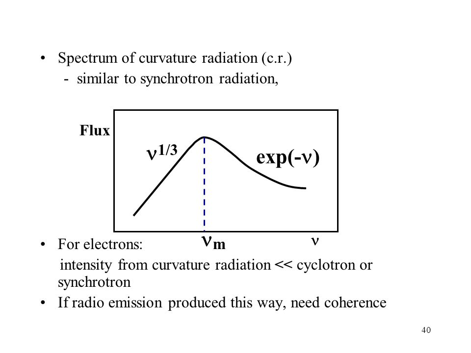 n exp(-n) n Spectrum of curvature radiation (c.r.)