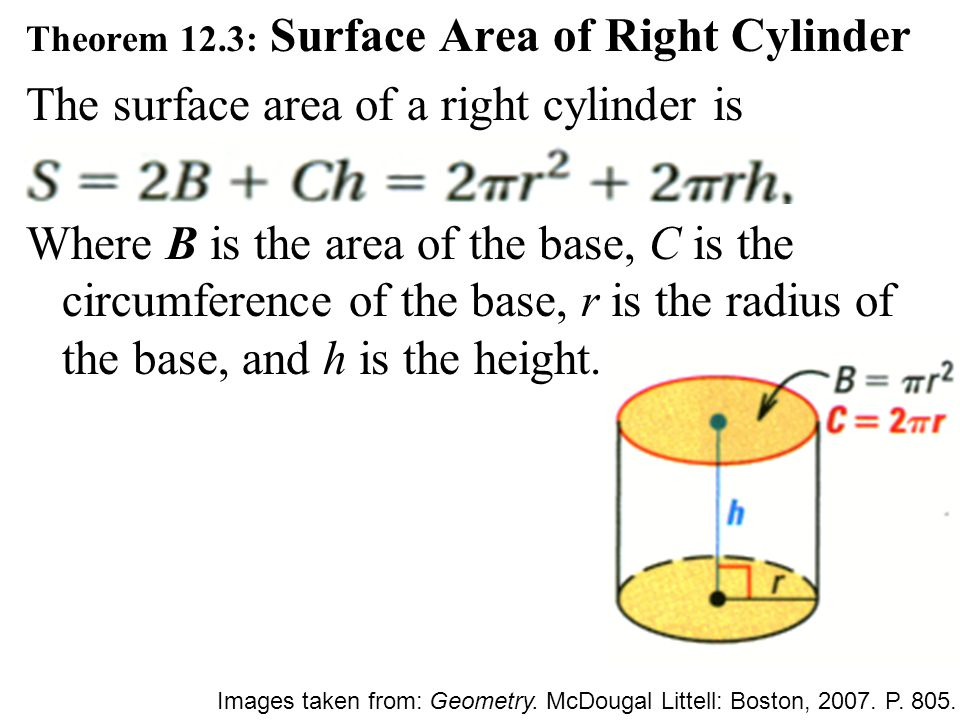 The surface area of a right cylinder is