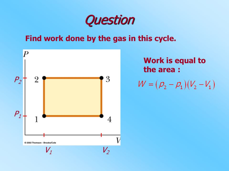 Question Find work done by the gas in this cycle. Work is equal to