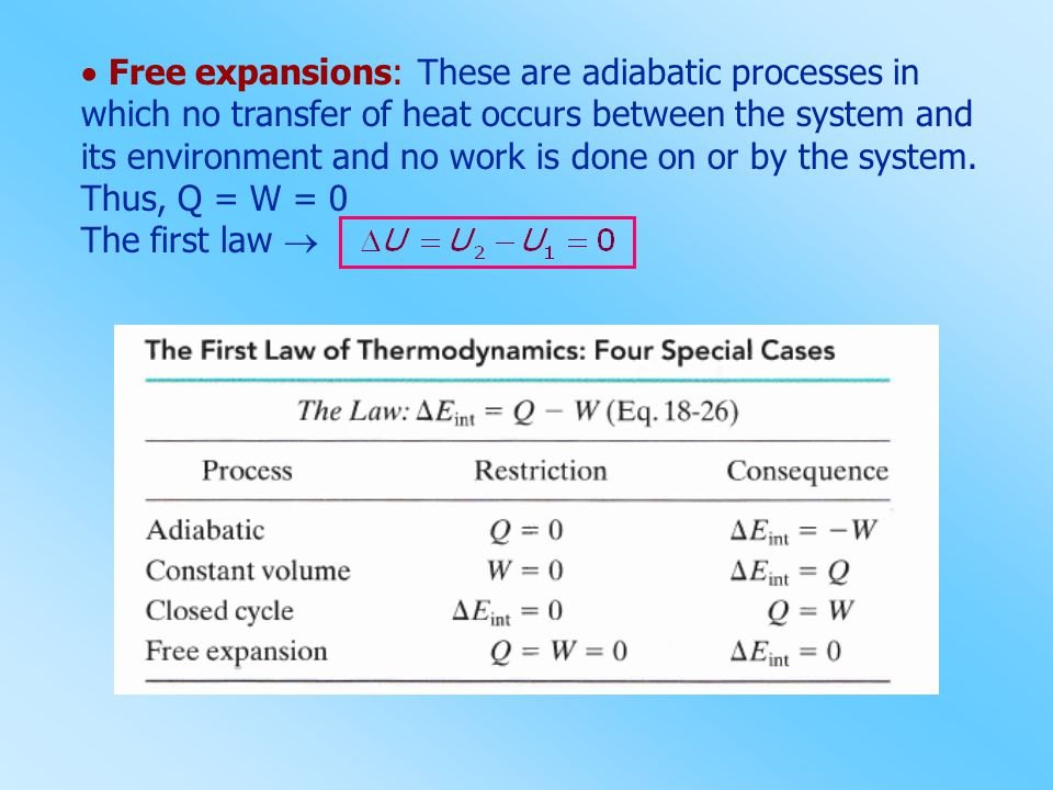  Free expansions: These are adiabatic processes in which no transfer of heat occurs between the system and its environment and no work is done on or by the system. Thus, Q = W = 0