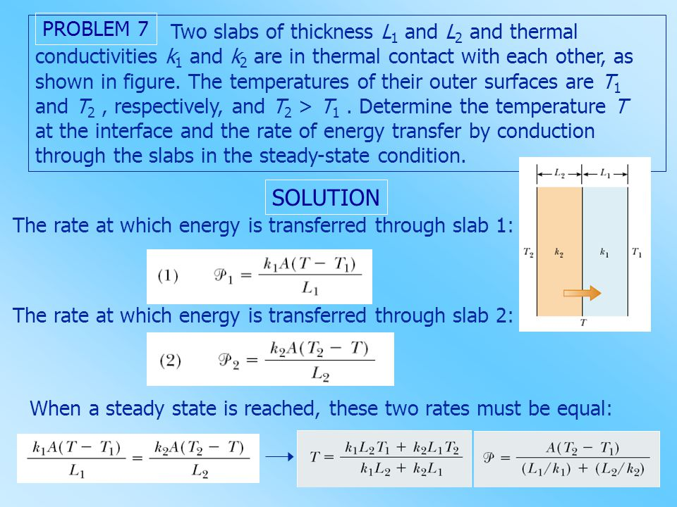 Two slabs of thickness L1 and L2 and thermal conductivities k1 and k2 are in thermal contact with each other, as shown in figure. The temperatures of their outer surfaces are T1