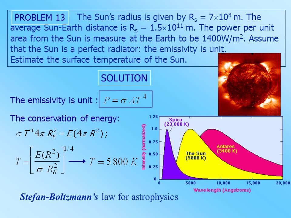 Stefan-Boltzmann's law for astrophysics