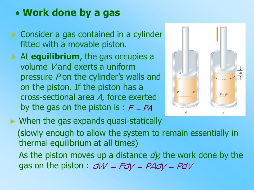  Work done by a gas Consider a gas contained in a cylinder fitted with a movable piston.