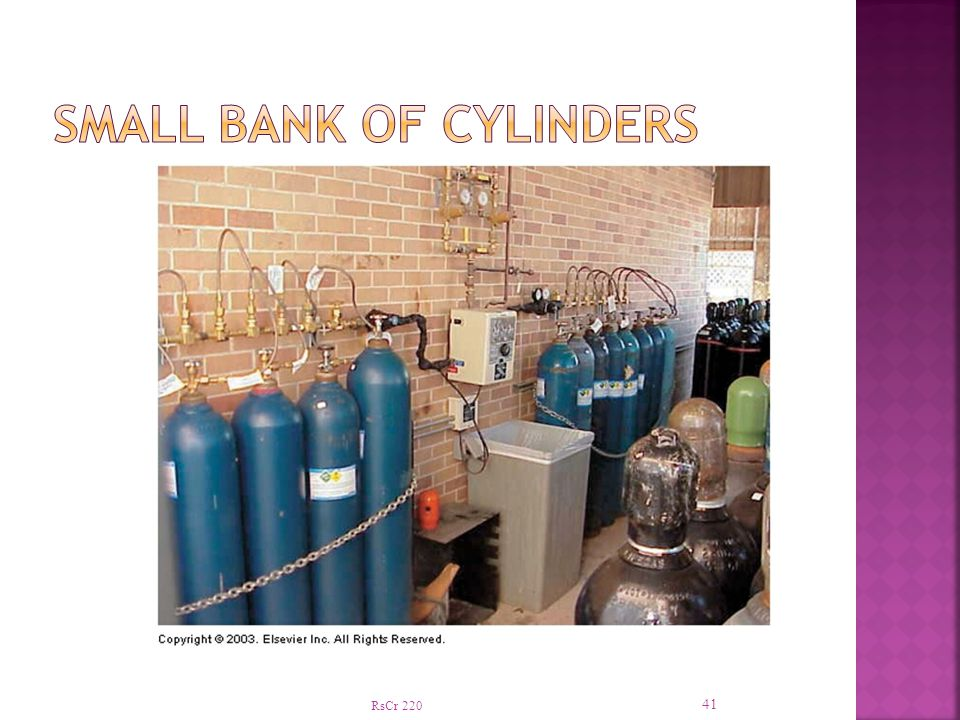 Small Bank of Cylinders