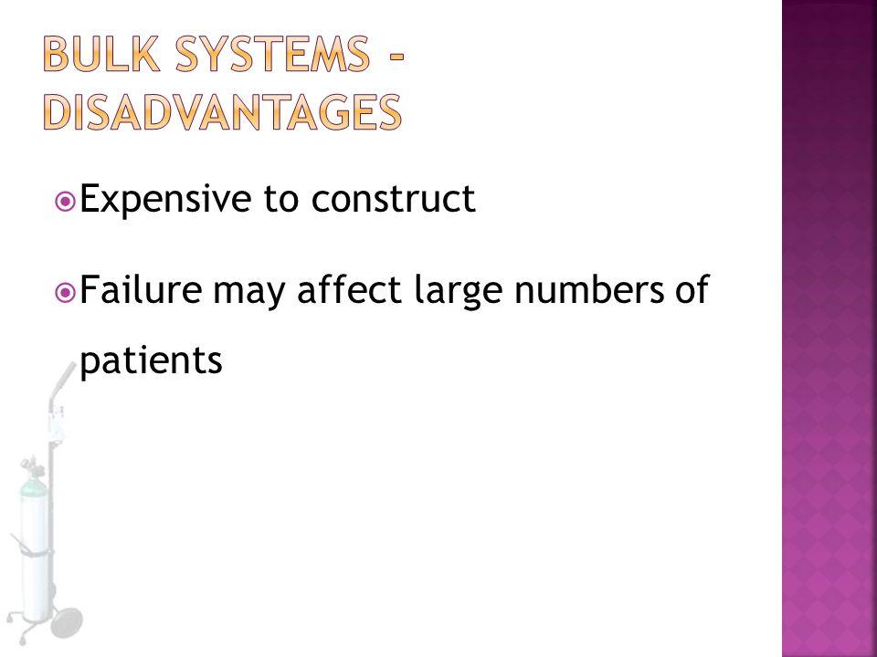 Bulk Systems - Disadvantages