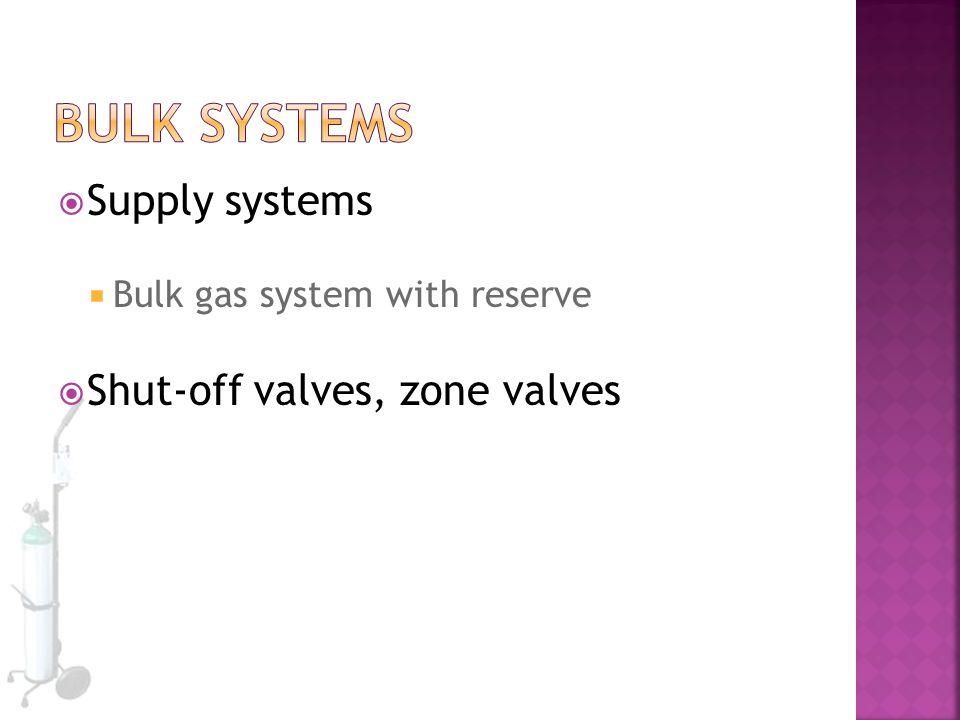 Bulk Systems Supply systems Shut-off valves, zone valves