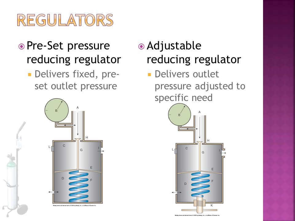 Regulators Pre-Set pressure reducing regulator