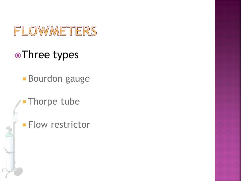 Flowmeters Three types Bourdon gauge Thorpe tube Flow restrictor