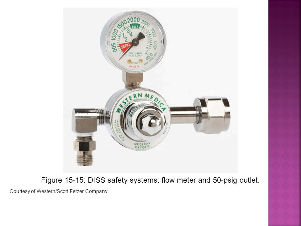 Figure 15-15: DISS safety systems: flow meter and 50-psig outlet.