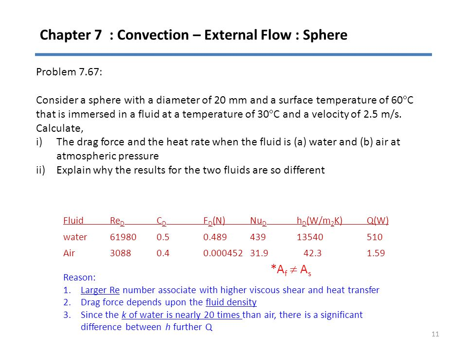 Chapter 7 : Convection – External Flow : Sphere
