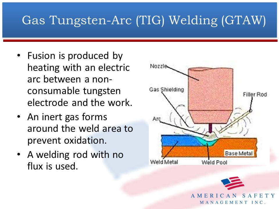 Gas Tungsten-Arc (TIG) Welding (GTAW)