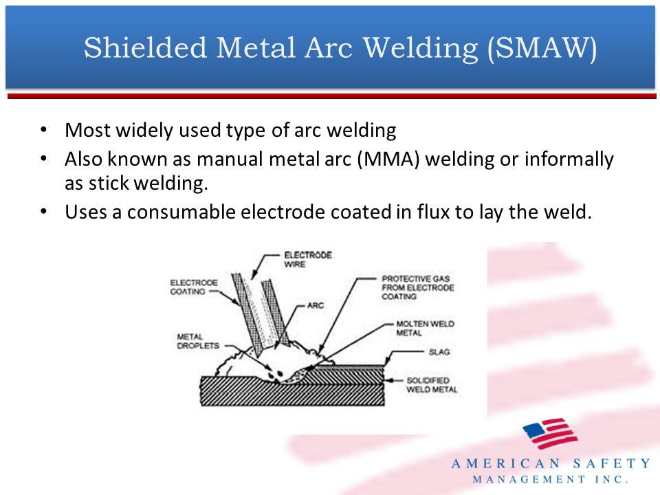 Shielded Metal Arc Welding (SMAW)