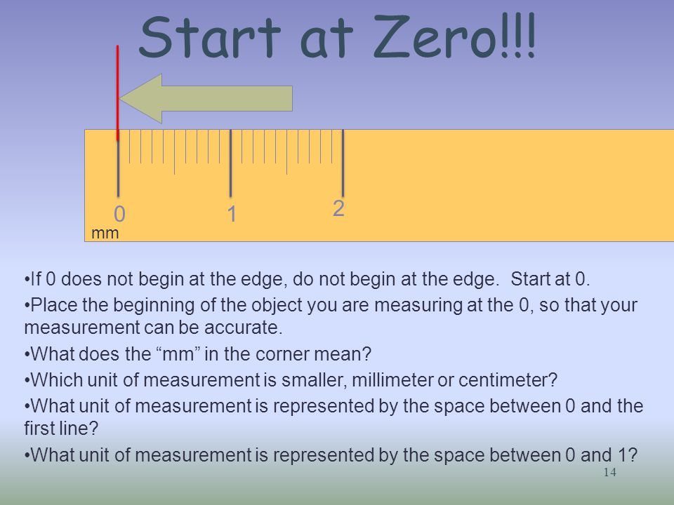 Start at Zero!!! 1. 2. mm. If 0 does not begin at the edge, do not begin at the edge. Start at 0.