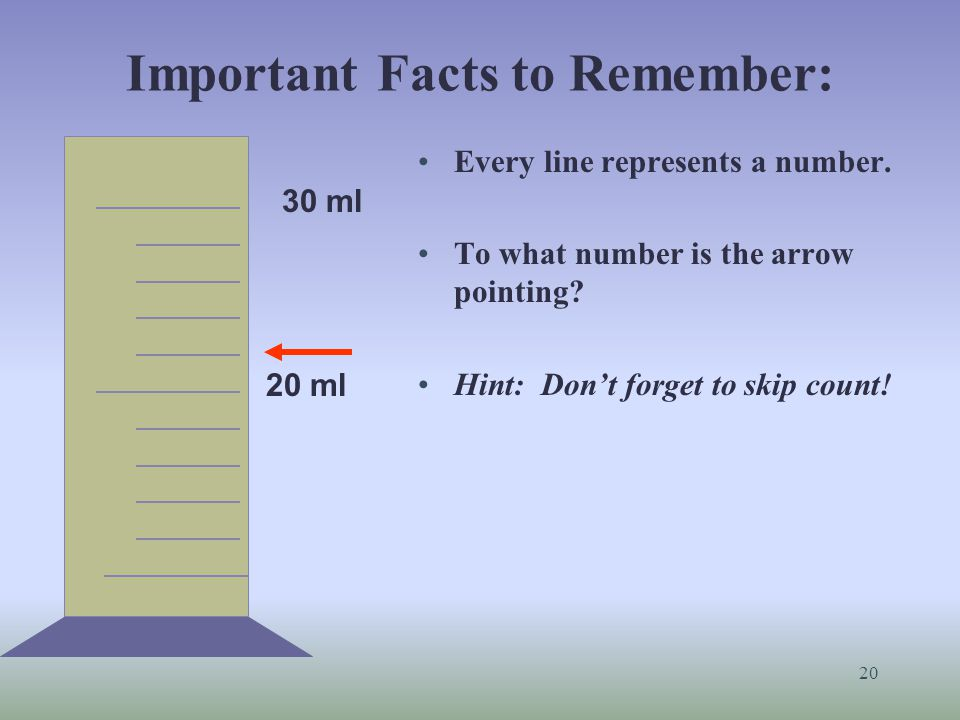 Important Facts to Remember:
