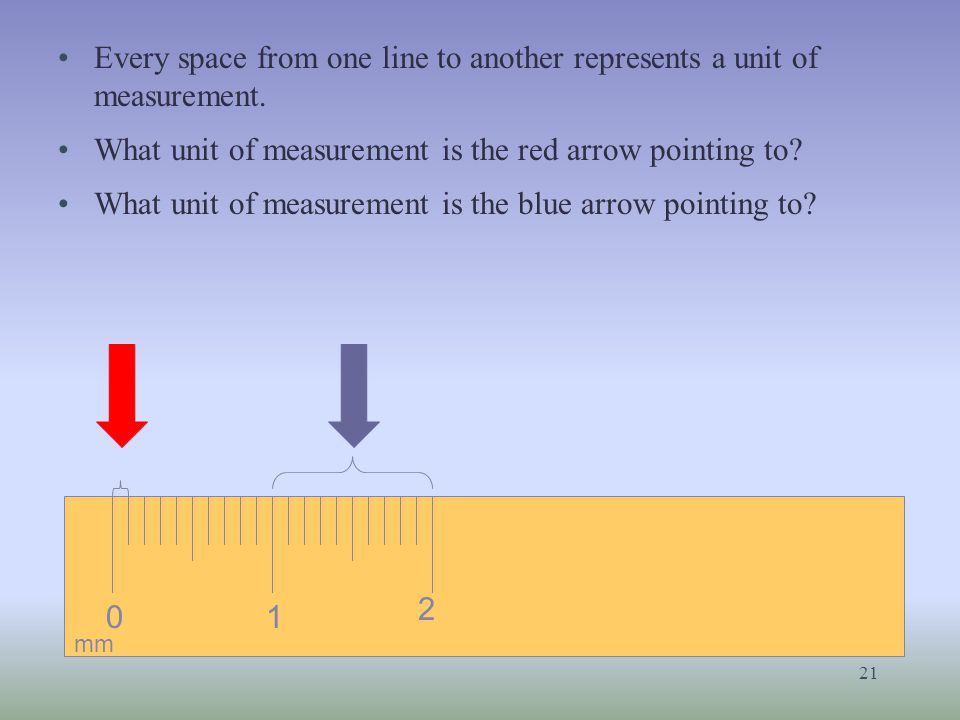 Every space from one line to another represents a unit of measurement.