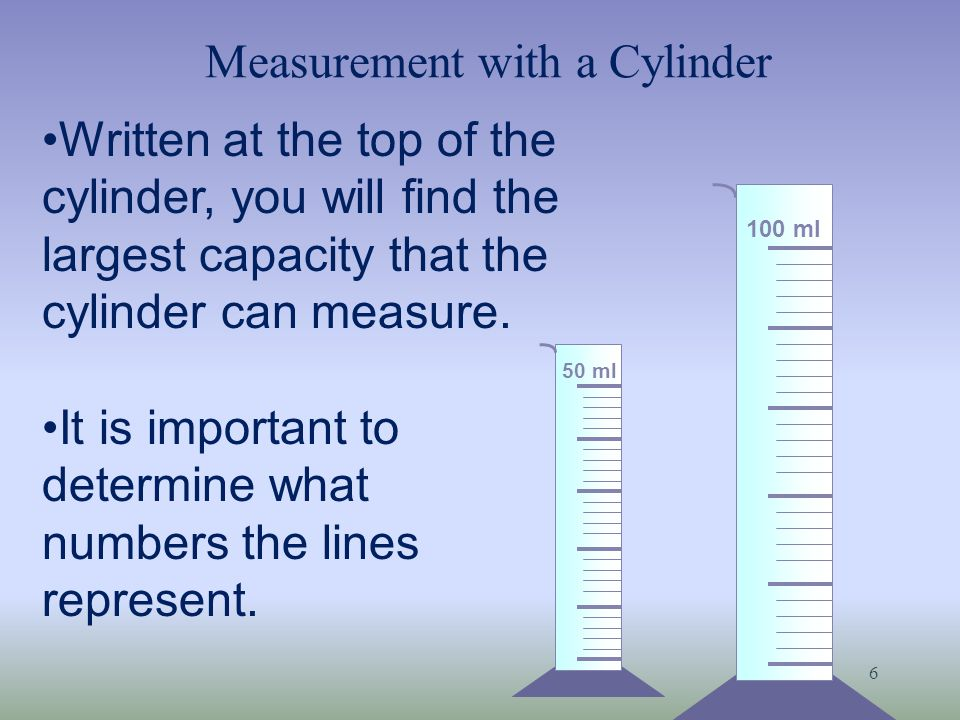 Measurement with a Cylinder