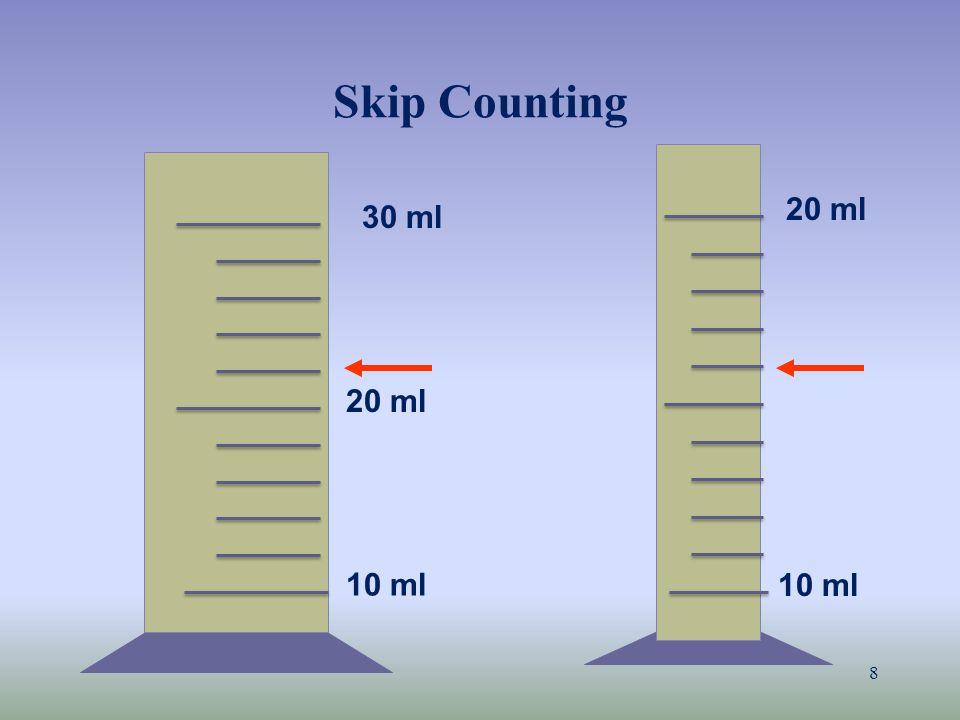 Skip Counting 20 ml 30 ml 20 ml 10 ml 10 ml