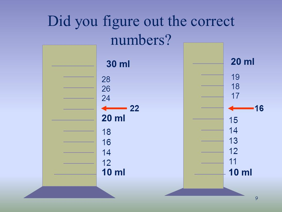 Did you figure out the correct numbers
