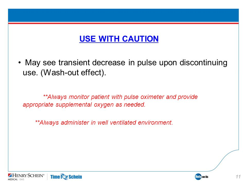 USE WITH CAUTION May see transient decrease in pulse upon discontinuing use. (Wash-out effect).