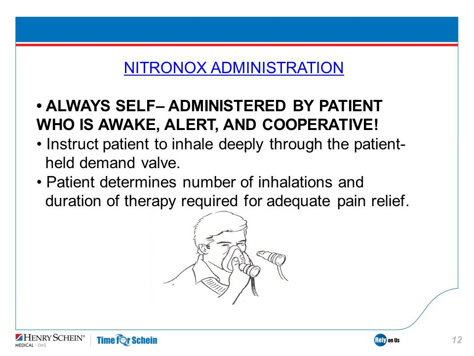 NITRONOX ADMINISTRATION