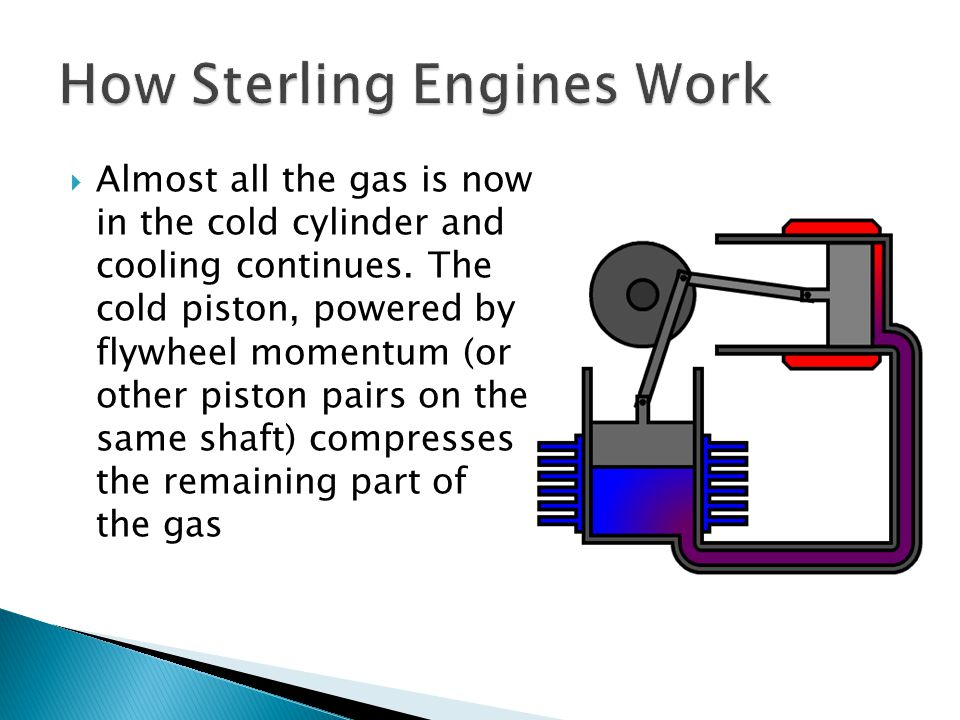 How Sterling Engines Work