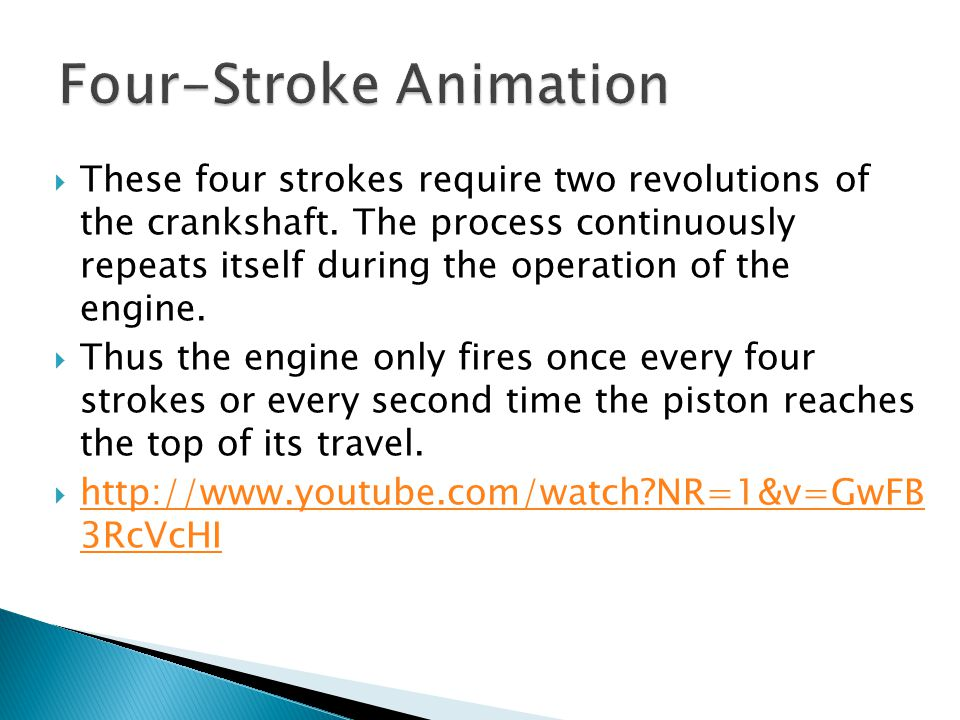 Four-Stroke Animation