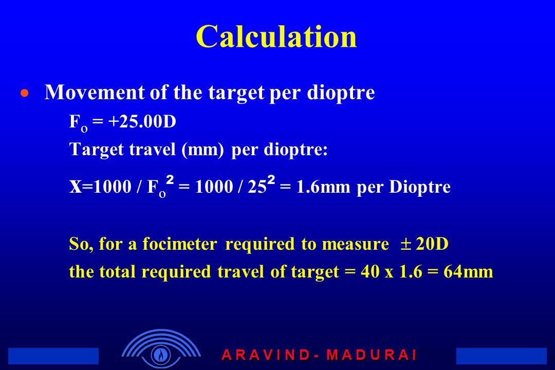 Calculation x=1000 / Fo² = 1000 / 25² = 1.6mm per Dioptre