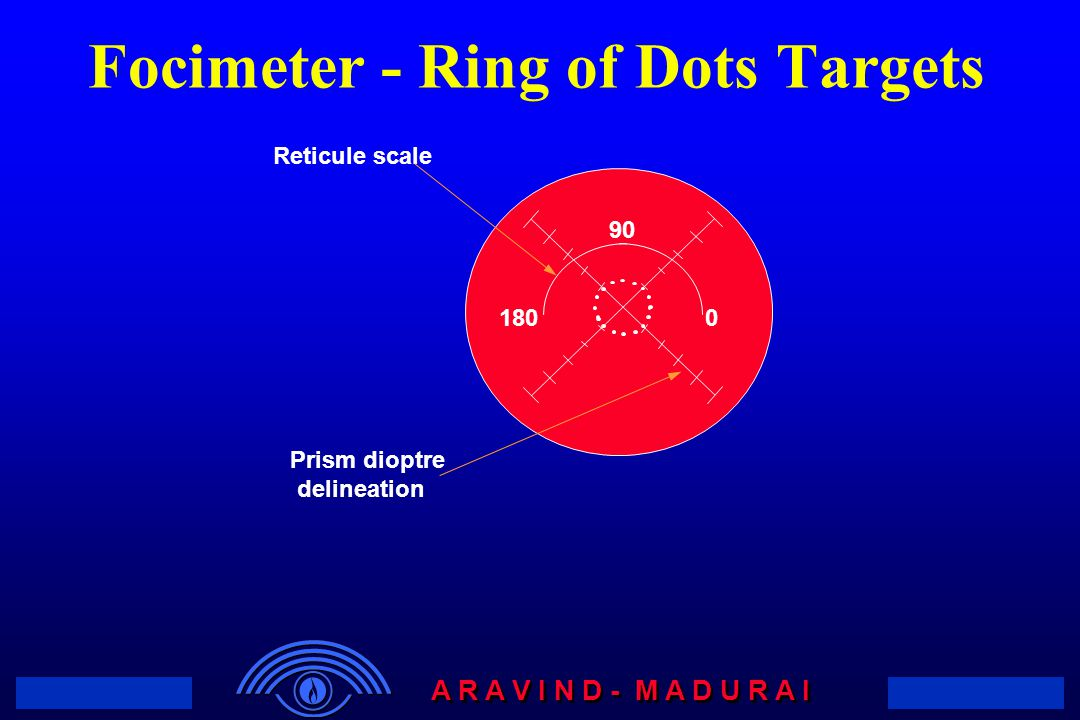 Focimeter - Ring of Dots Targets