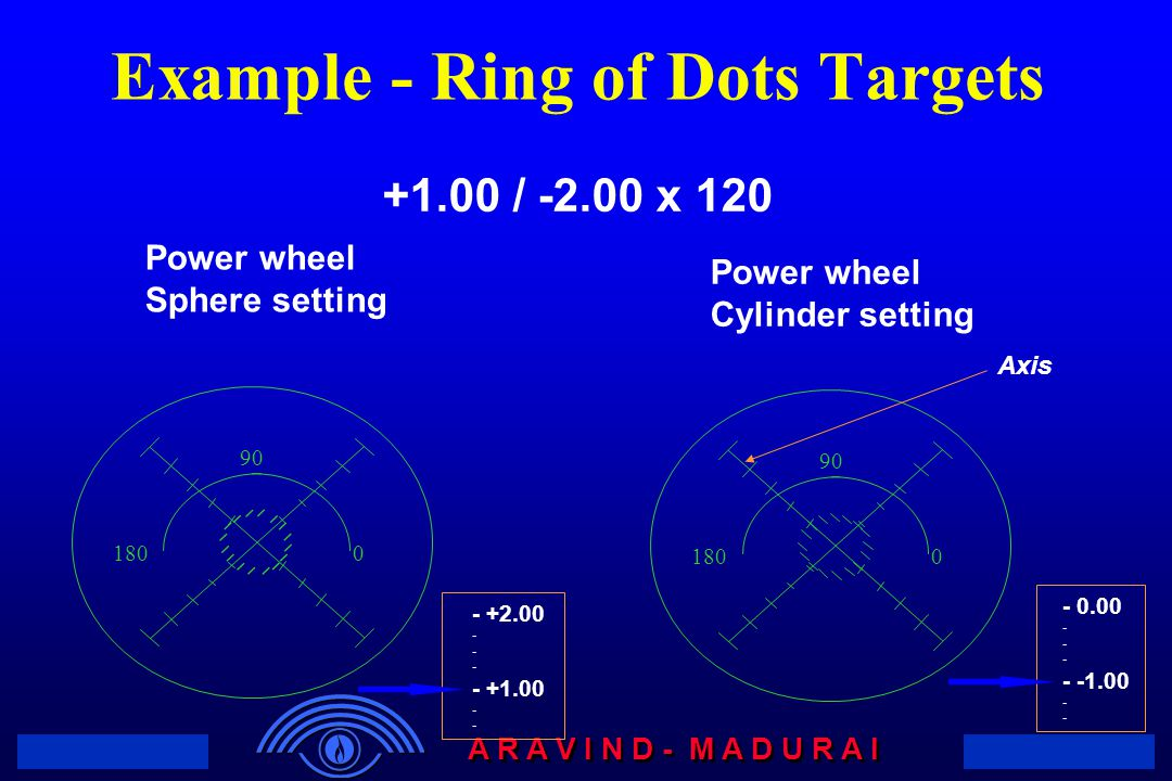 Example - Ring of Dots Targets